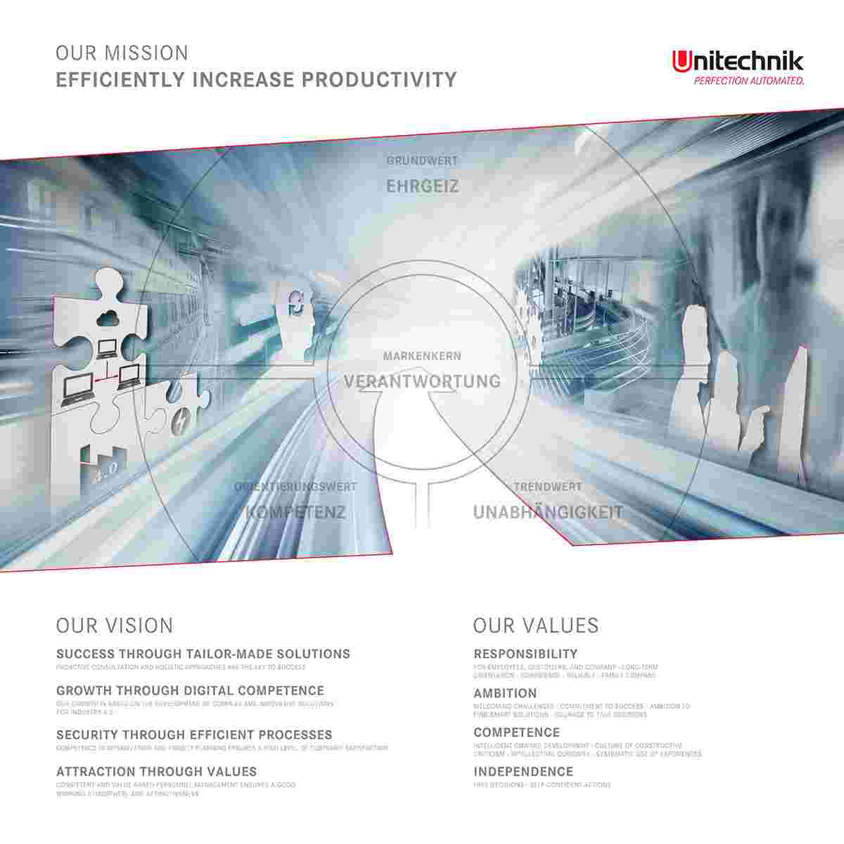 Mission, Vision and Values of Unitechnik Group